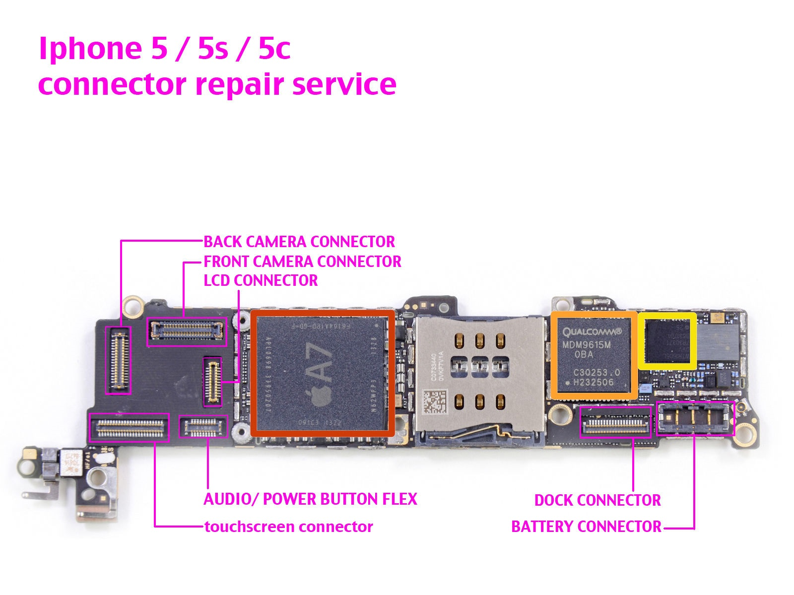 iphone 5 5s 5c se fpc connectors repair service. Black Bedroom Furniture Sets. Home Design Ideas