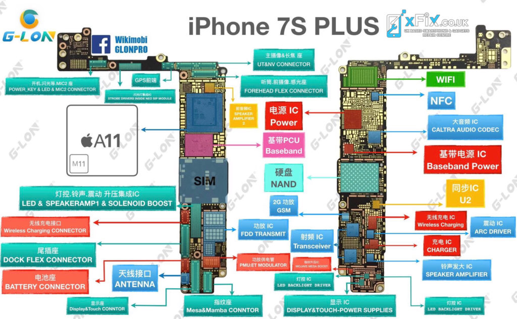 Details for iPhone 7s Plus PCB Diagram - xFix